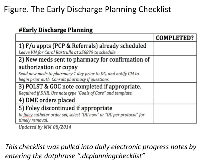 discharge planning checklist essay Free essay: discharge teaching plan form your instructor's name: professor halpin-garcia purpose: the focus of this assignment is identifying patient's needs.